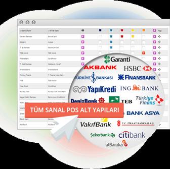 E-Ticaret Ödeme Sistemleri