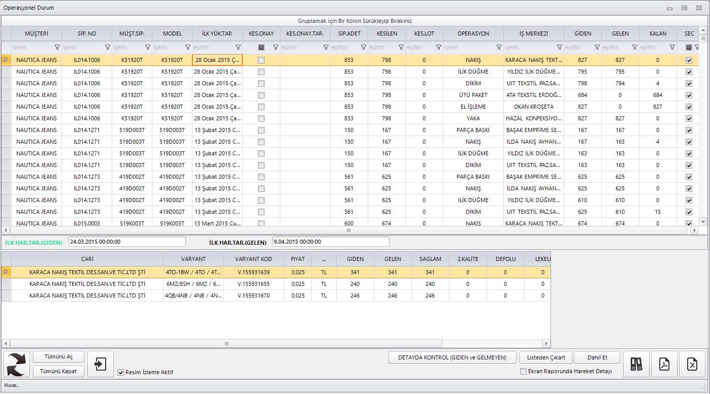 SmartPlus Kurumsal Yönetim Sistemi Raporlama Yönetimi Üretim Takip
